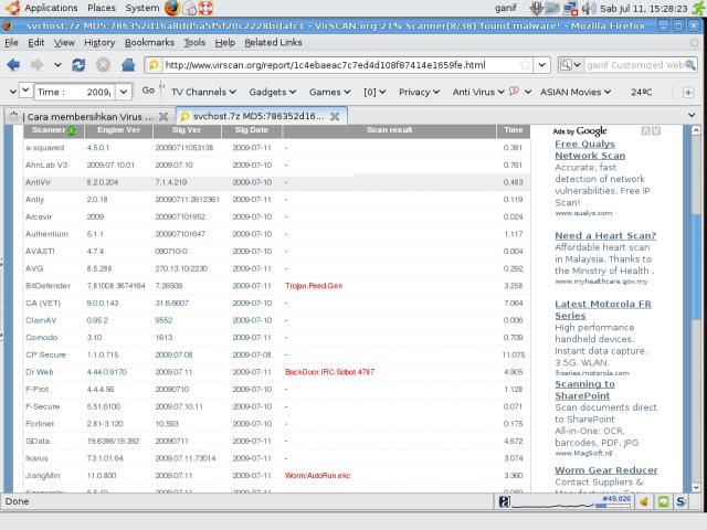 Hasil scan file virus dengan virscan.org